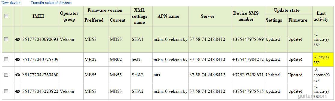 Одна из таблиц web-сервиса BCE Configuration Manager