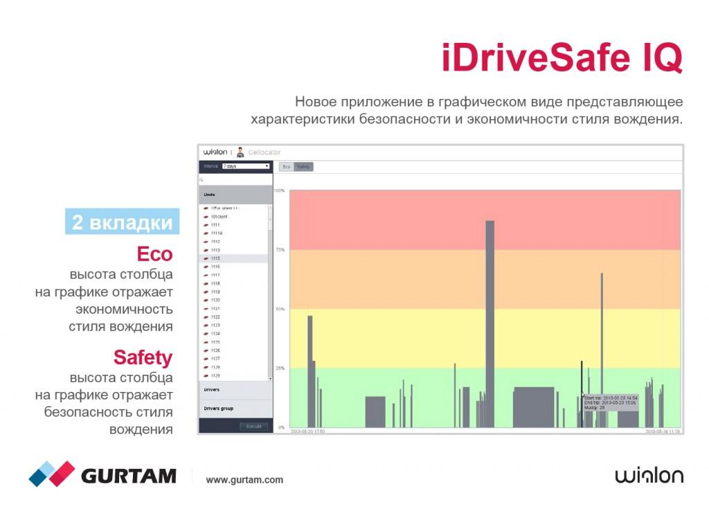 Новое приложение от Gurtam — iDriveSafe IQ