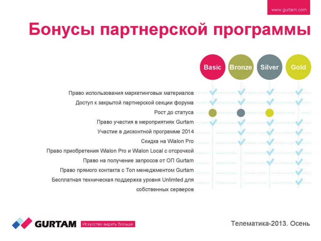 Бонусы партнерской программы на 2014 год