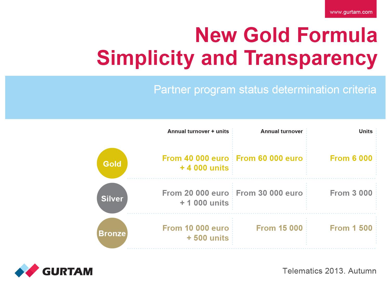 Gold formula: status determination criteria