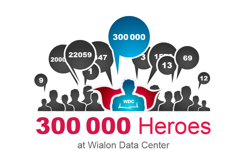 300 000 at Wialon Data Center
