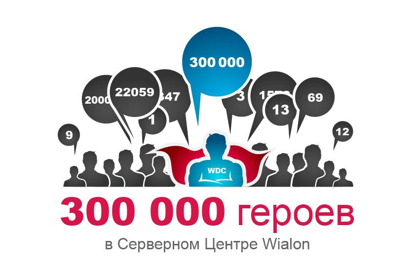 300 000 объектов в Серверном Центре Wialon