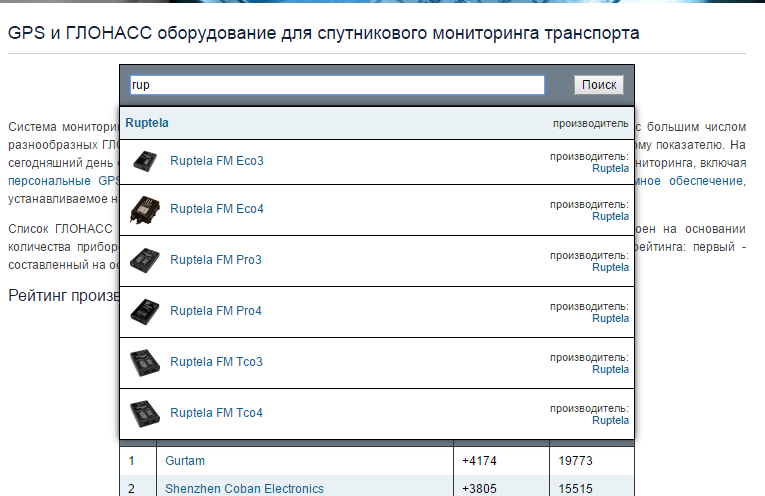 devices_ru