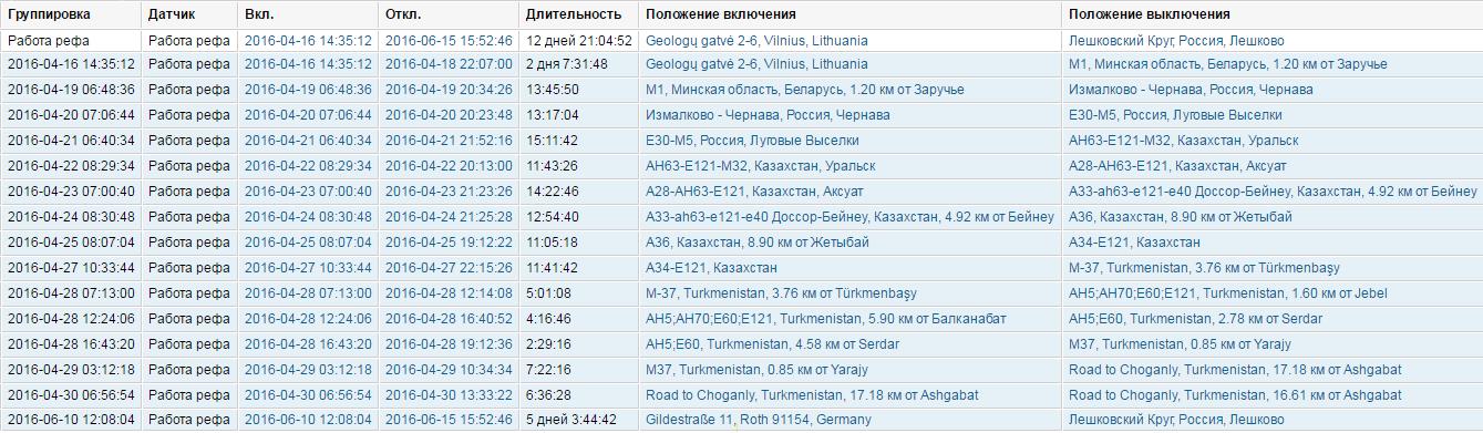 39_kolichestvo_vkl_refa