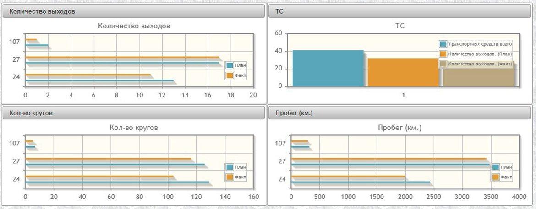 kpi-jpg__1170x0_q85_subsampling-2_upscale