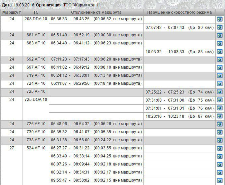 violations-jpg__1170x0_q85_subsampling-2_upscale
