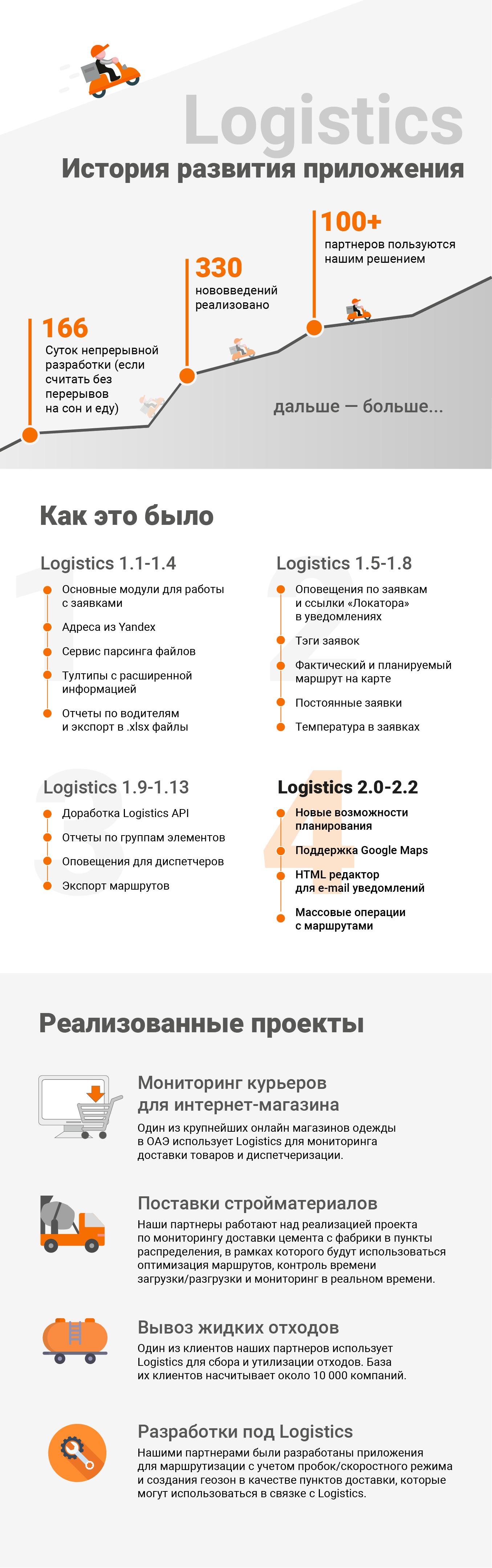 infografica-ru-upd