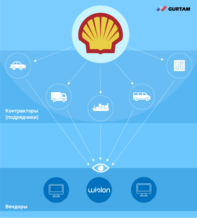 shell-info-ru.png