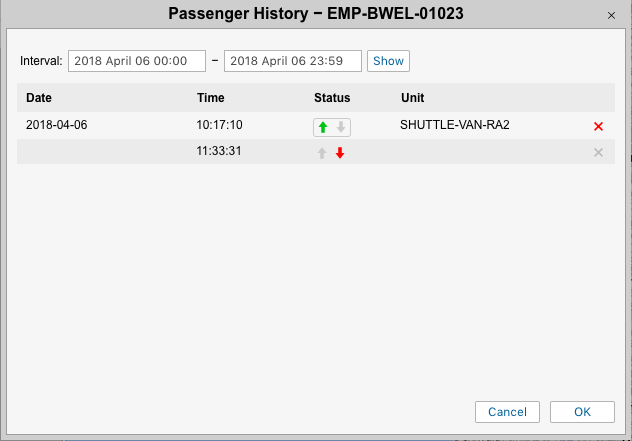 Passenger-History Example